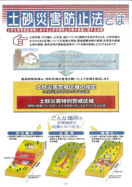 土砂災害警戒区域
